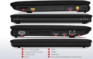 Detail_View_of_Lenovo_ThinkPad_X130e